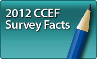 Facilities Staffing Survey Coming Soon!